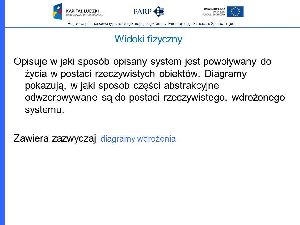 Projekt współfinansowany przez Unię Europejską w ramach Europejskiego Funduszu Społecznego Widoki fizyczny Opisuje w jaki sposób opisany system jest p