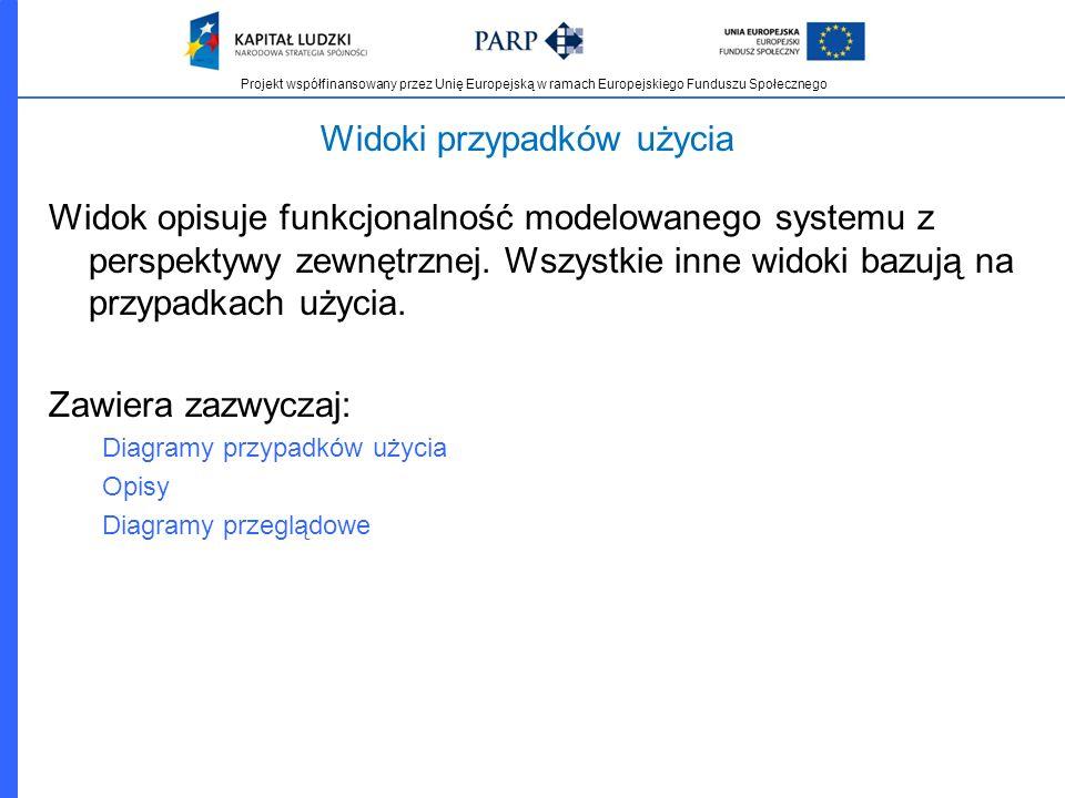 Projekt współfinansowany przez Unię Europejską w ramach Europejskiego Funduszu Społecznego Widoki przypadków użycia Widok opisuje funkcjonalność model