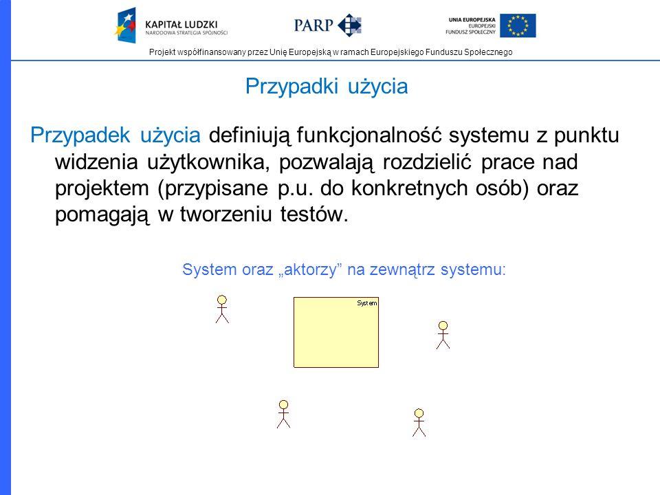 Projekt współfinansowany przez Unię Europejską w ramach Europejskiego Funduszu Społecznego Przypadki użycia Przypadek użycia definiują funkcjonalność