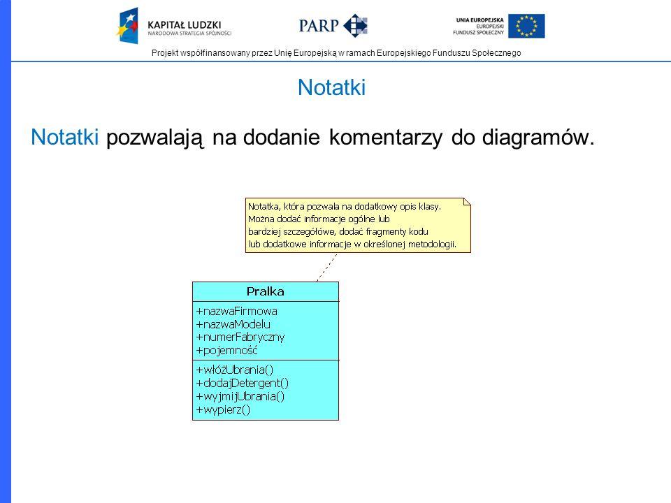 Projekt współfinansowany przez Unię Europejską w ramach Europejskiego Funduszu Społecznego Notatki Notatki pozwalają na dodanie komentarzy do diagramó