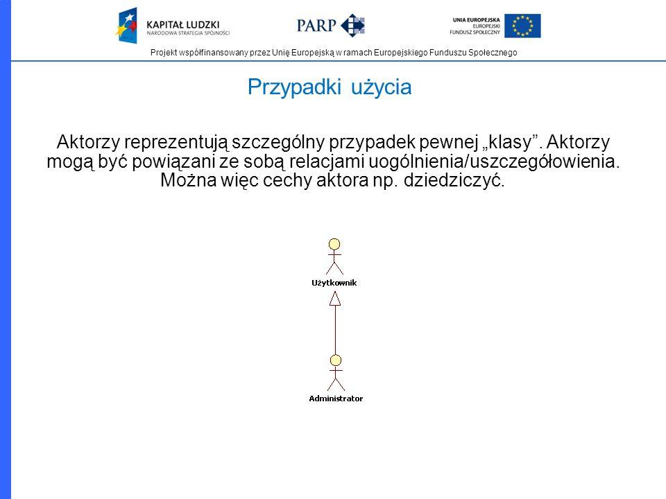 Projekt współfinansowany przez Unię Europejską w ramach Europejskiego Funduszu Społecznego Przypadki użycia Aktorzy reprezentują szczególny przypadek