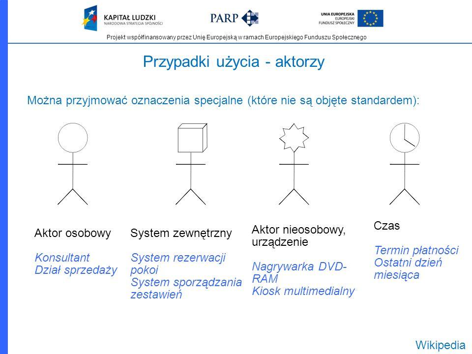 Projekt współfinansowany przez Unię Europejską w ramach Europejskiego Funduszu Społecznego Przypadki użycia - aktorzy Można przyjmować oznaczenia spec