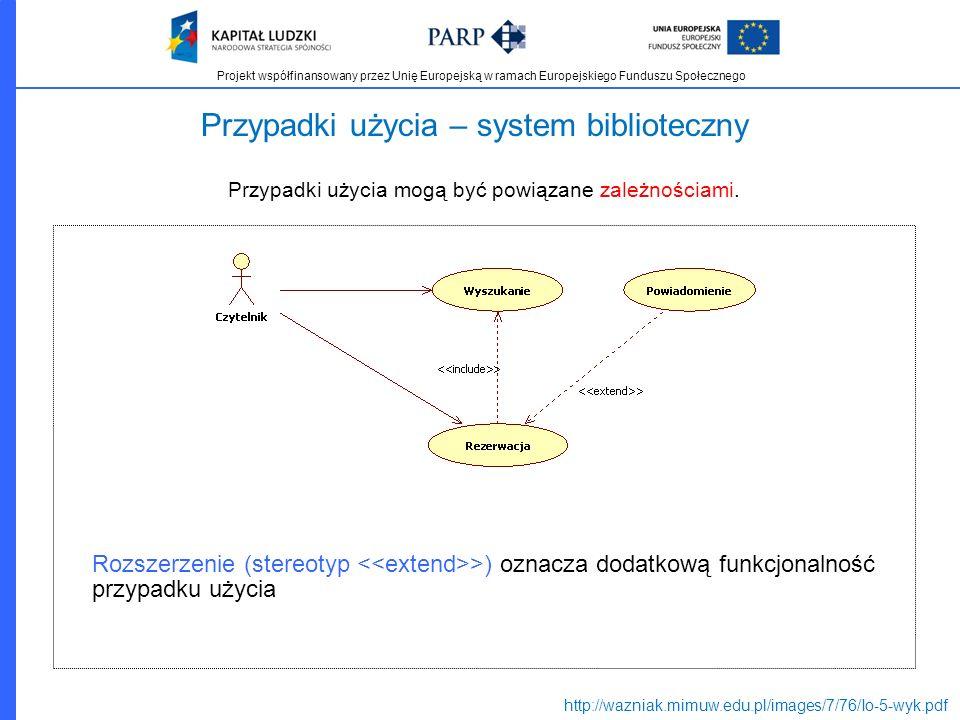 Projekt współfinansowany przez Unię Europejską w ramach Europejskiego Funduszu Społecznego Przypadki użycia – system biblioteczny Przypadki użycia mog
