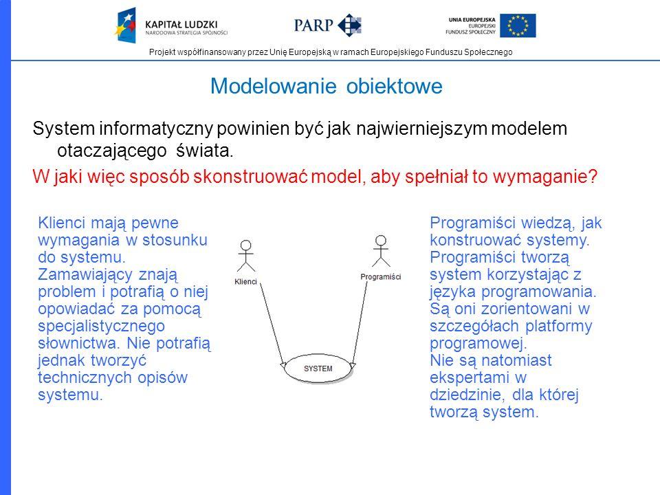 Projekt współfinansowany przez Unię Europejską w ramach Europejskiego Funduszu Społecznego Modelowanie obiektowe Obiekty na danym poziomie abstrakcji ukrywają informacje nieistotne dla czytelnika modelu.