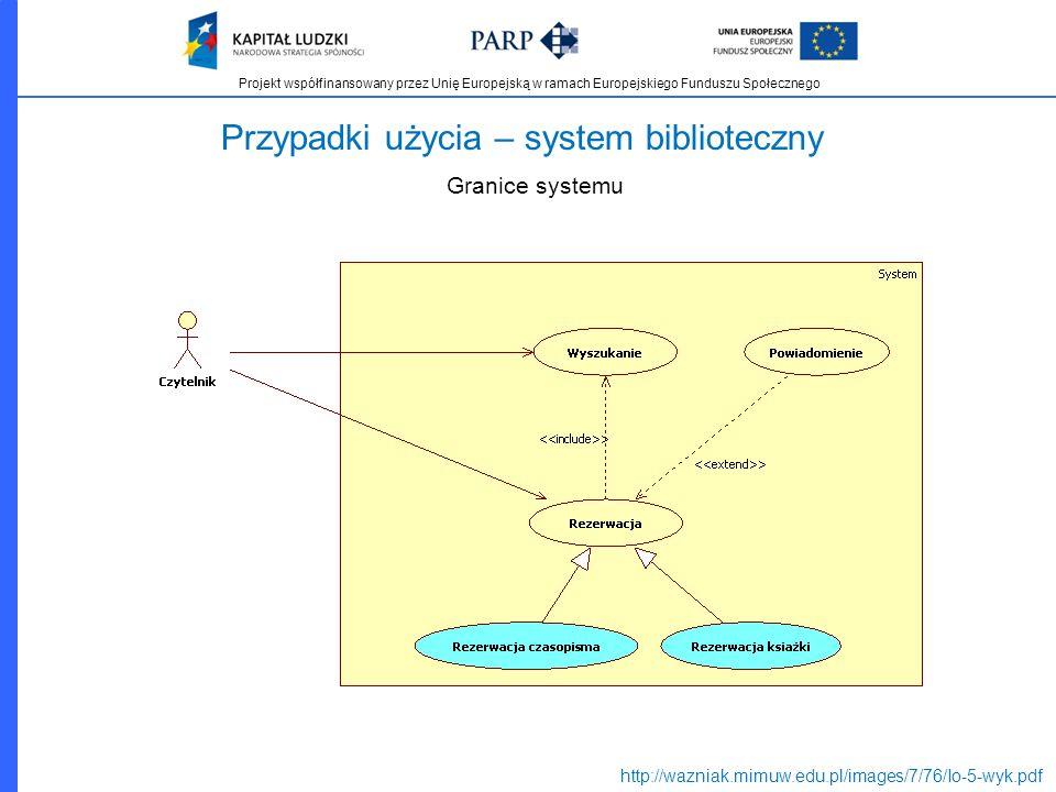 Projekt współfinansowany przez Unię Europejską w ramach Europejskiego Funduszu Społecznego Przypadki użycia – system biblioteczny Granice systemu http