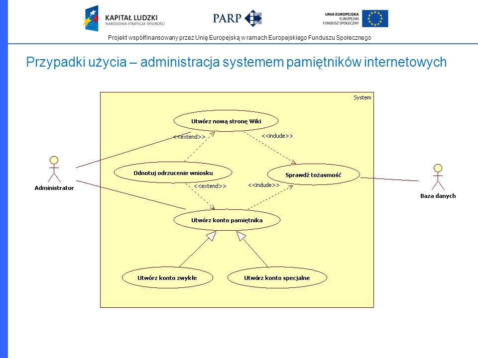 Projekt współfinansowany przez Unię Europejską w ramach Europejskiego Funduszu Społecznego Przypadki użycia – administracja systemem pamiętników inter