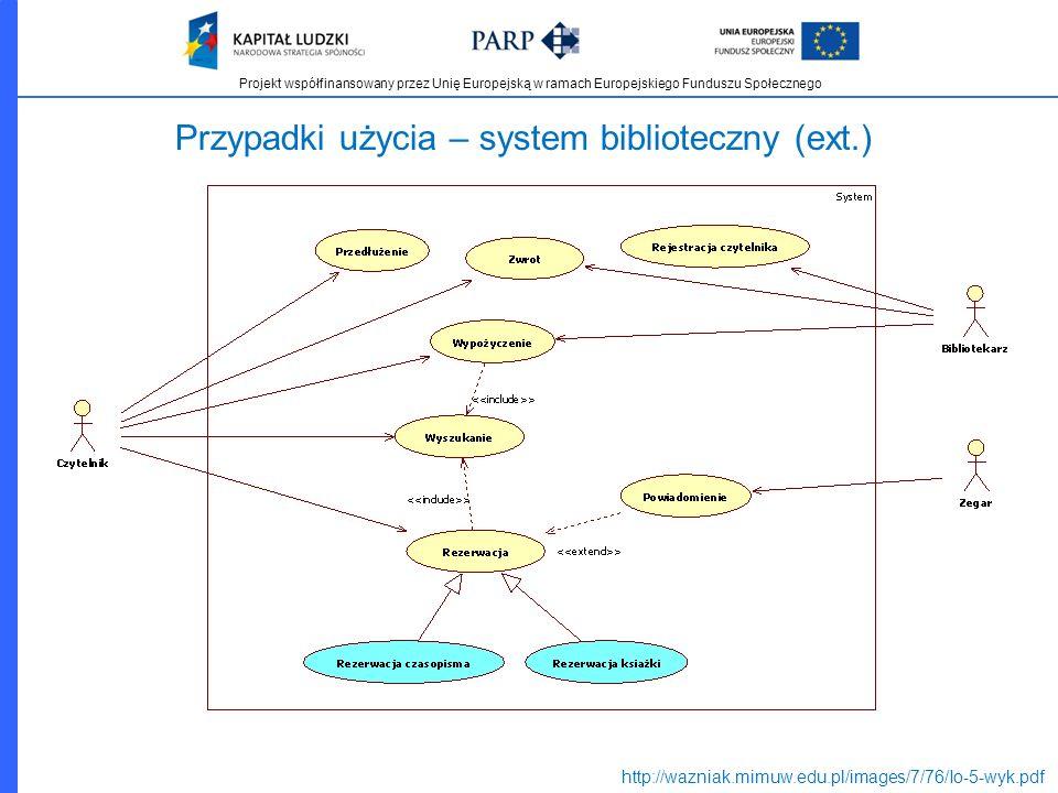 Projekt współfinansowany przez Unię Europejską w ramach Europejskiego Funduszu Społecznego Przypadki użycia – system biblioteczny (ext.) http://waznia