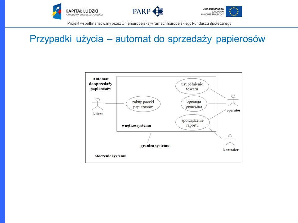 Projekt współfinansowany przez Unię Europejską w ramach Europejskiego Funduszu Społecznego Przypadki użycia – automat do sprzedaży papierosów