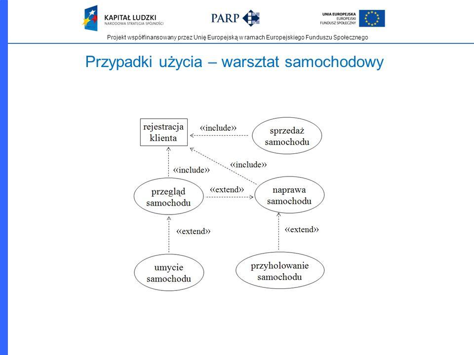 Projekt współfinansowany przez Unię Europejską w ramach Europejskiego Funduszu Społecznego Przypadki użycia – warsztat samochodowy