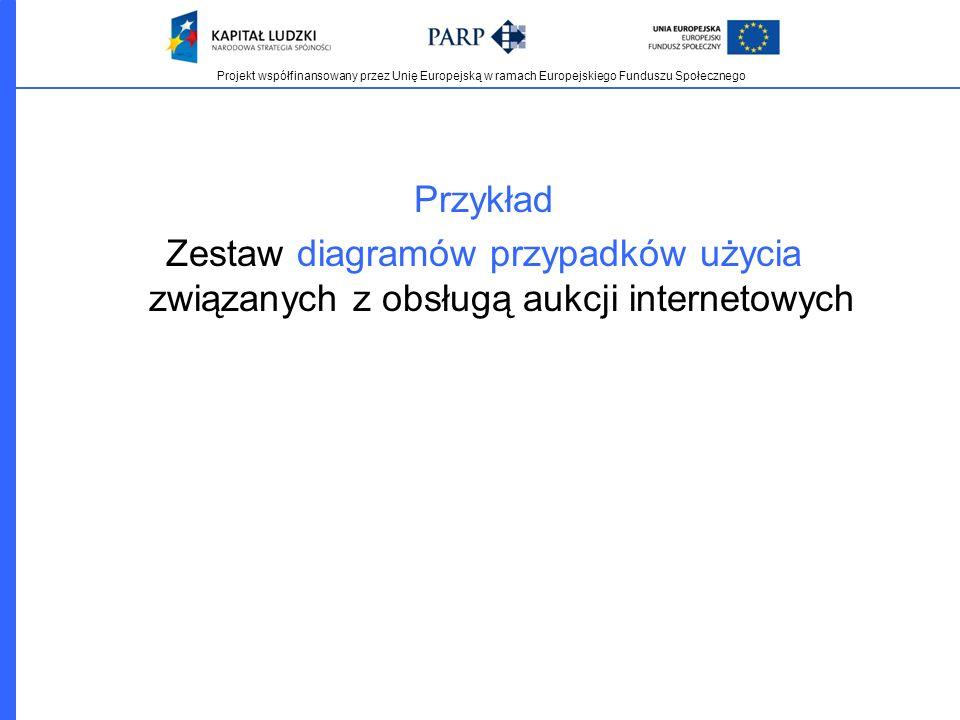 Projekt współfinansowany przez Unię Europejską w ramach Europejskiego Funduszu Społecznego Przykład Zestaw diagramów przypadków użycia związanych z ob