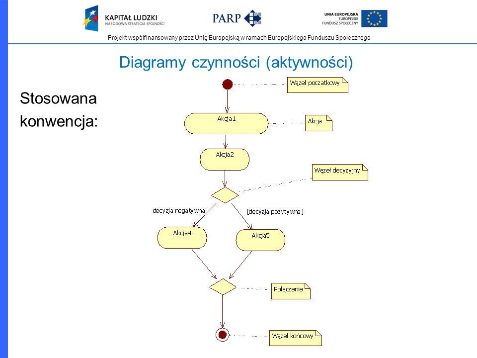 Projekt współfinansowany przez Unię Europejską w ramach Europejskiego Funduszu Społecznego Diagramy czynności (aktywności) Stosowana konwencja: