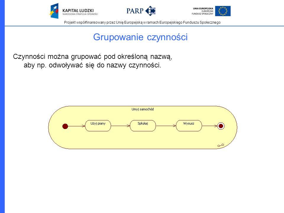 Projekt współfinansowany przez Unię Europejską w ramach Europejskiego Funduszu Społecznego Grupowanie czynności Czynności można grupować pod określoną