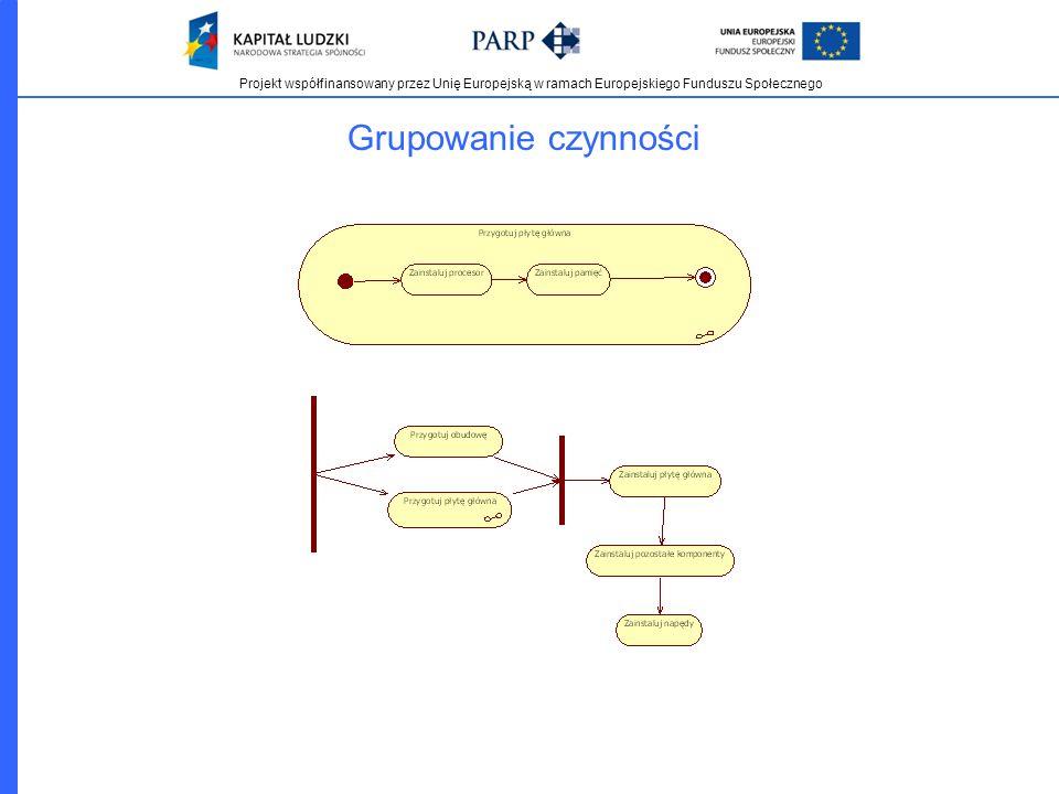 Projekt współfinansowany przez Unię Europejską w ramach Europejskiego Funduszu Społecznego Grupowanie czynności