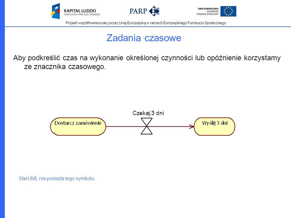Projekt współfinansowany przez Unię Europejską w ramach Europejskiego Funduszu Społecznego Zadania czasowe Aby podkreślić czas na wykonanie określonej