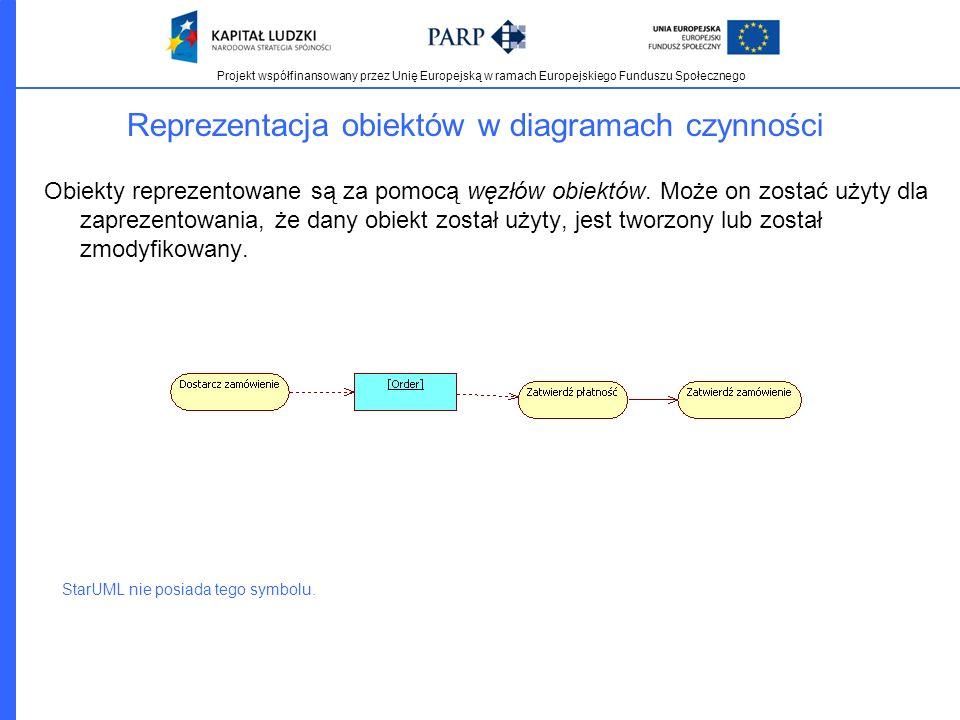 Projekt współfinansowany przez Unię Europejską w ramach Europejskiego Funduszu Społecznego Reprezentacja obiektów w diagramach czynności Obiekty repre