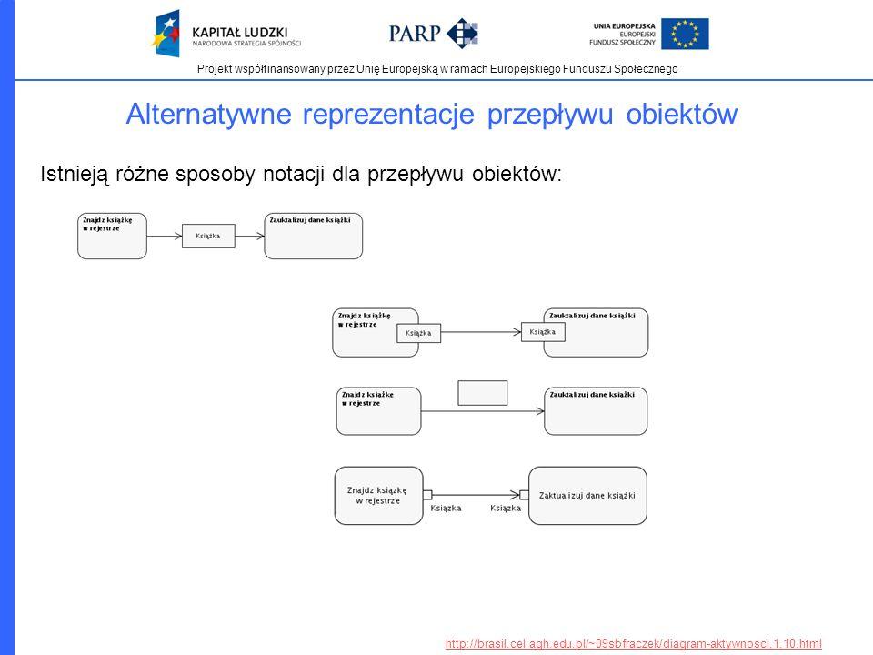 Projekt współfinansowany przez Unię Europejską w ramach Europejskiego Funduszu Społecznego Alternatywne reprezentacje przepływu obiektów Istnieją różn