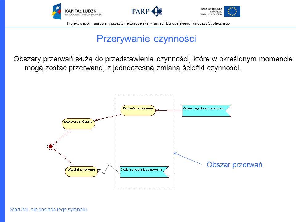 Projekt współfinansowany przez Unię Europejską w ramach Europejskiego Funduszu Społecznego Przerywanie czynności Obszary przerwań służą do przedstawie