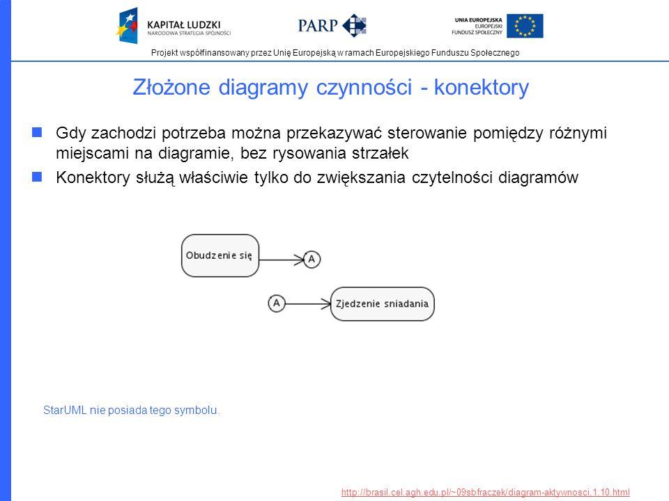 Projekt współfinansowany przez Unię Europejską w ramach Europejskiego Funduszu Społecznego Złożone diagramy czynności - konektory Gdy zachodzi potrzeb
