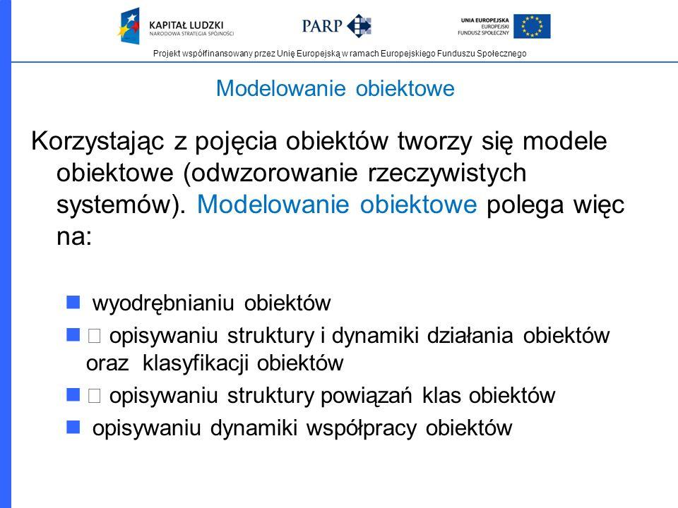 Projekt współfinansowany przez Unię Europejską w ramach Europejskiego Funduszu Społecznego Modelowanie obiektowe Modelowanie obiektowe polega na sporządzeniu opisu, odwzorowującego strukturę i dynamikę składających się na niego obiektów.