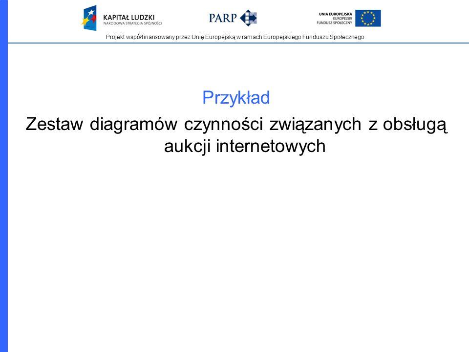 Projekt współfinansowany przez Unię Europejską w ramach Europejskiego Funduszu Społecznego Przykład Zestaw diagramów czynności związanych z obsługą au