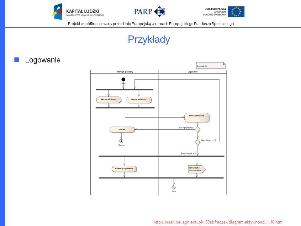 Projekt współfinansowany przez Unię Europejską w ramach Europejskiego Funduszu Społecznego Przykłady Logowanie http://brasil.cel.agh.edu.pl/~09sbfracz