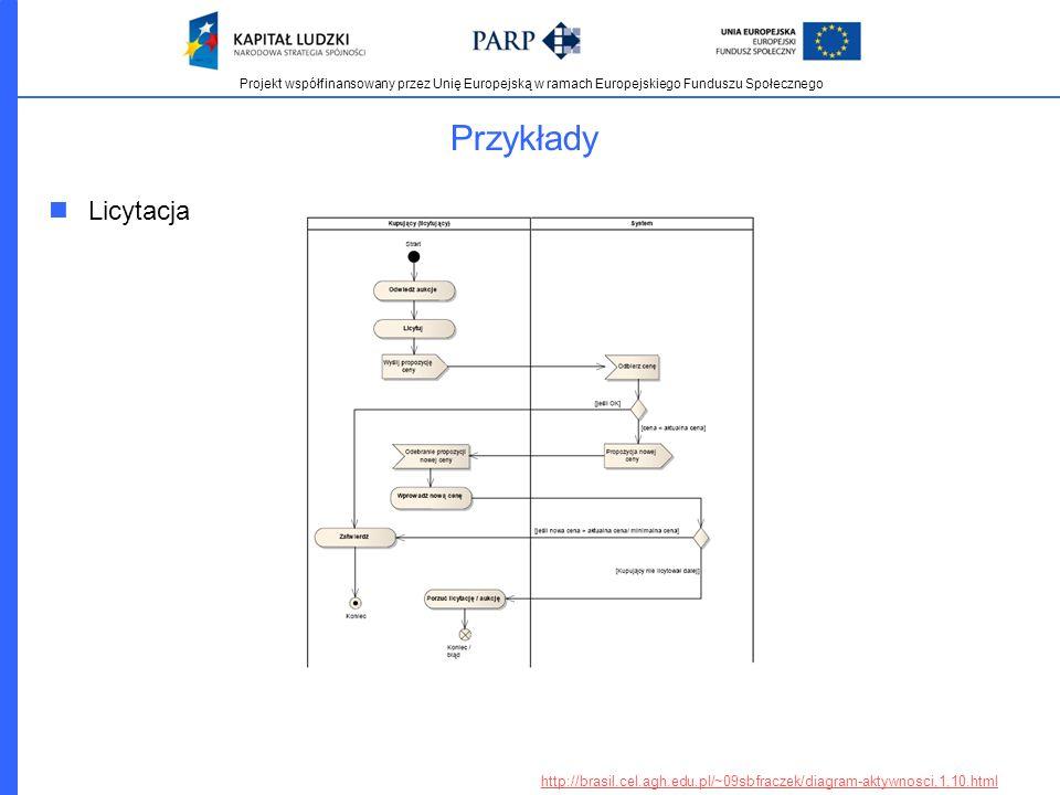 Projekt współfinansowany przez Unię Europejską w ramach Europejskiego Funduszu Społecznego Przykłady Licytacja http://brasil.cel.agh.edu.pl/~09sbfracz