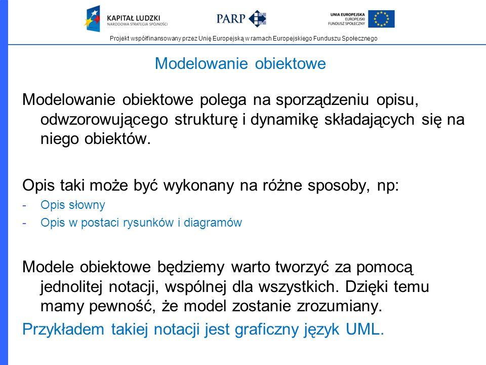 Projekt współfinansowany przez Unię Europejską w ramach Europejskiego Funduszu Społecznego Modelowanie przypadków użycia