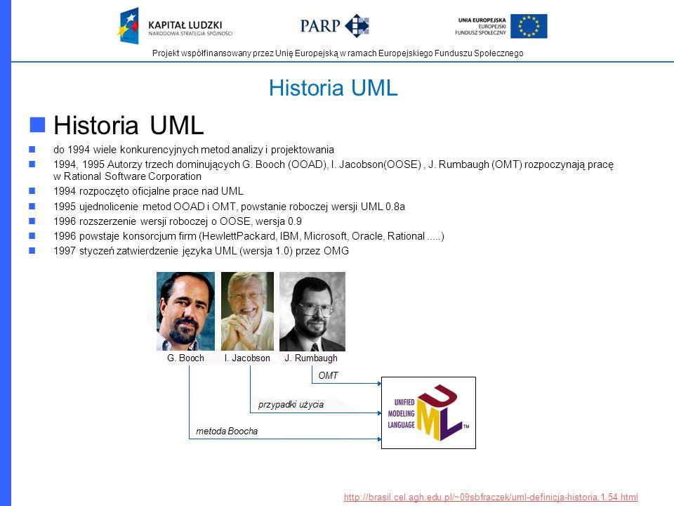 Projekt współfinansowany przez Unię Europejską w ramach Europejskiego Funduszu Społecznego Historia UML do 1994 wiele konkurencyjnych metod analizy i