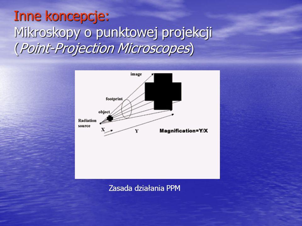 Inne koncepcje: Mikroskopy o punktowej projekcji (Point-Projection Microscopes) Zasada działania PPM