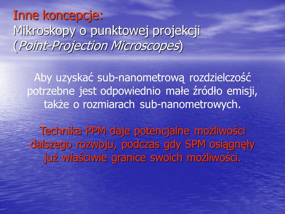 Inne koncepcje: Mikroskopy o punktowej projekcji (Point-Projection Microscopes) Aby uzyskać sub-nanometrową rozdzielczość potrzebne jest odpowiednio m
