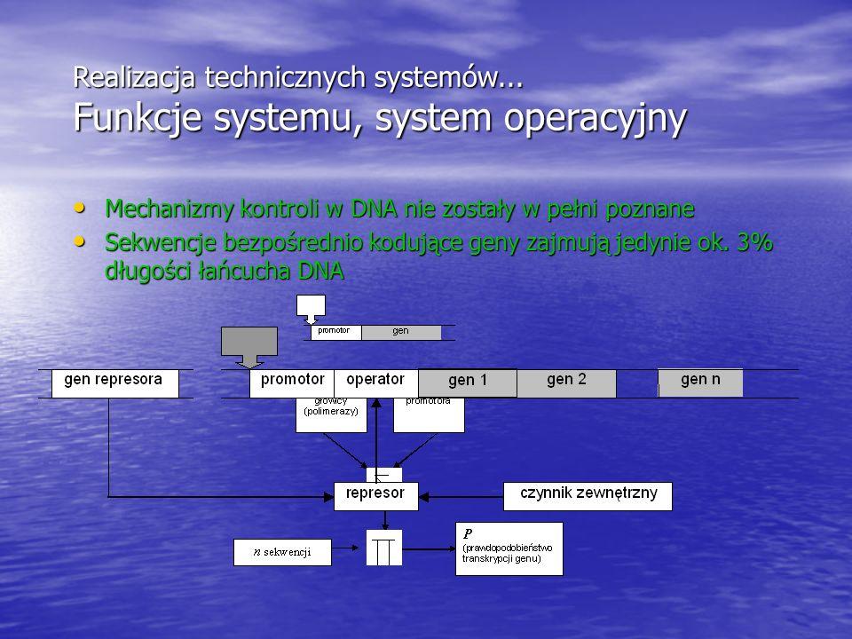 Realizacja technicznych systemów... Funkcje systemu, system operacyjny Mechanizmy kontroli w DNA nie zostały w pełni poznane Mechanizmy kontroli w DNA