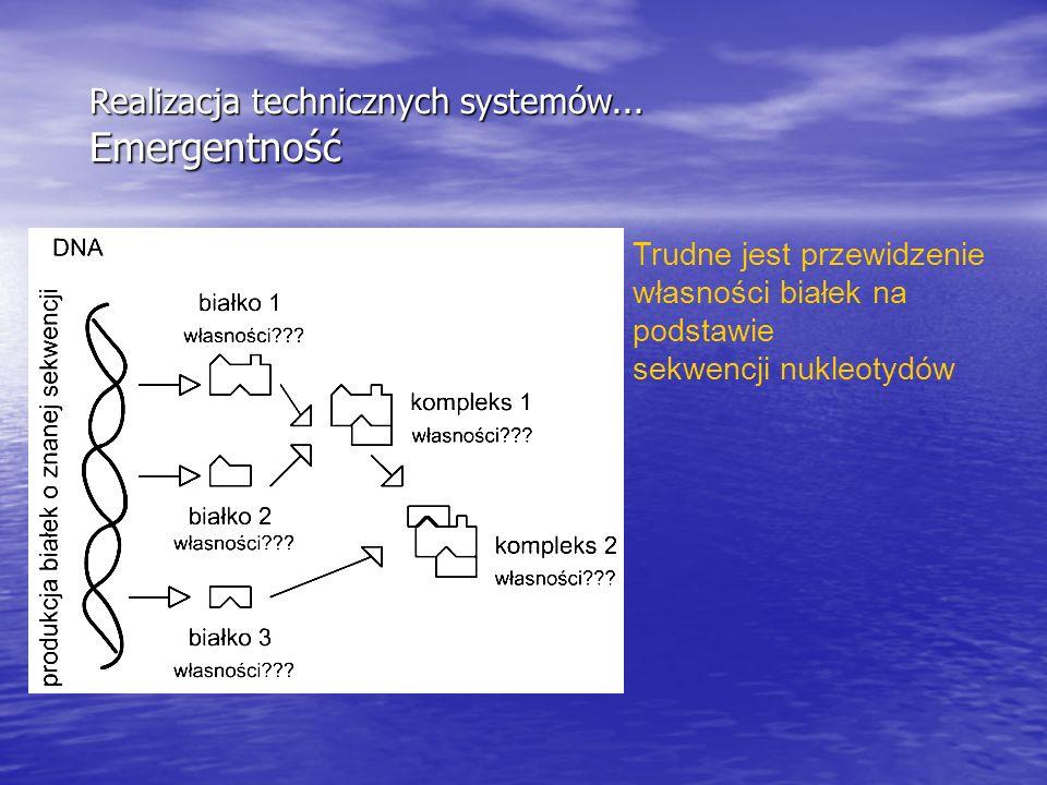Realizacja technicznych systemów... Emergentność Trudne jest przewidzenie własności białek na podstawie sekwencji nukleotydów