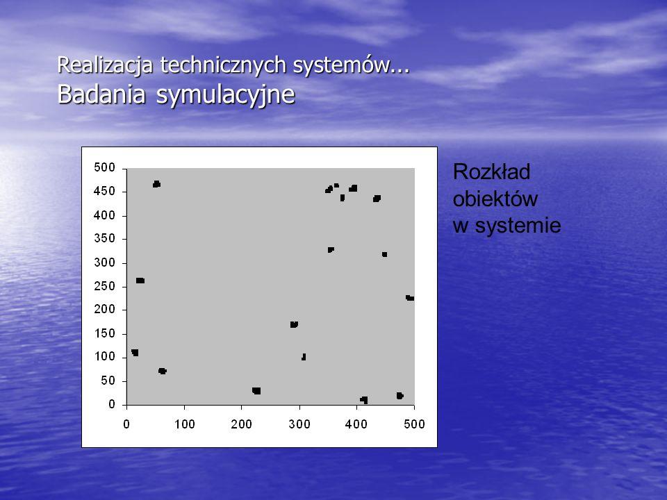 Realizacja technicznych systemów... Badania symulacyjne Rozkład obiektów w systemie