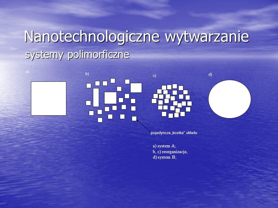 pojedyncza kostka układu a) b) c) d) a) system A; b, c) reorganizacja; d) system B; systemy polimorficzne