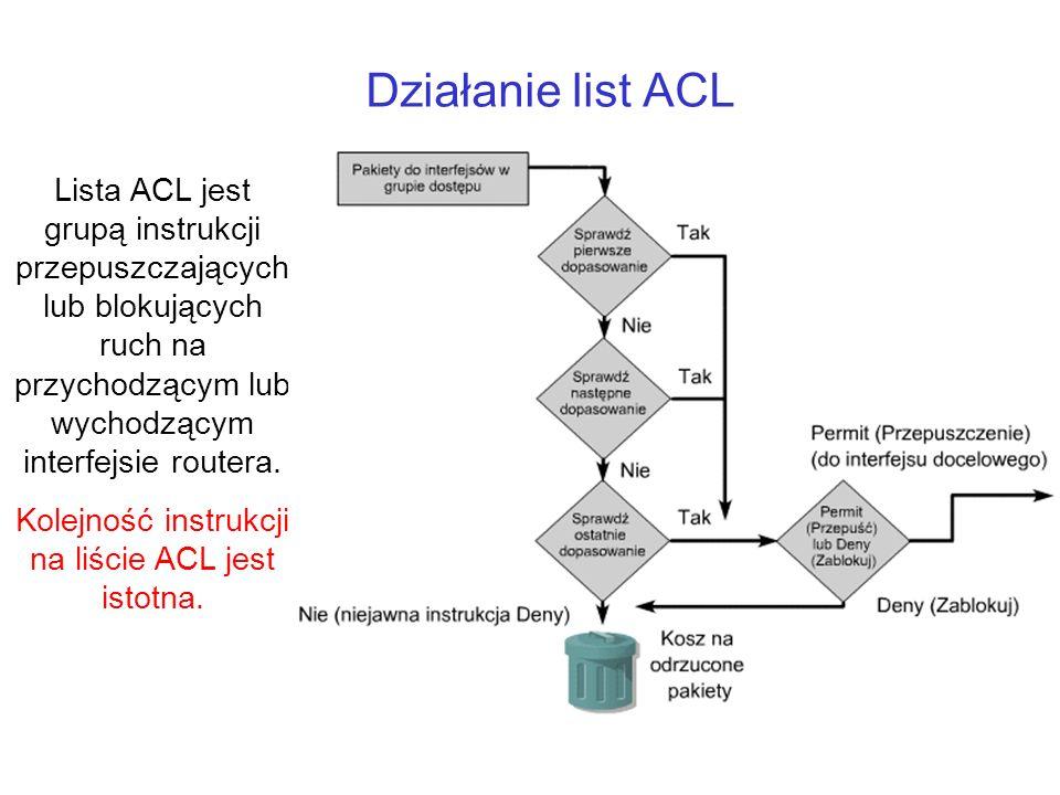 Działanie list ACL Lista ACL jest grupą instrukcji przepuszczających lub blokujących ruch na przychodzącym lub wychodzącym interfejsie routera. Kolejn