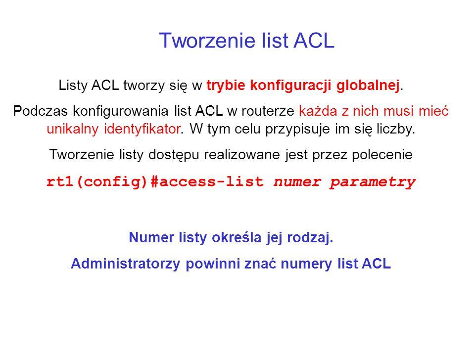 Tworzenie list ACL Listy ACL tworzy się w trybie konfiguracji globalnej. Podczas konfigurowania list ACL w routerze każda z nich musi mieć unikalny id