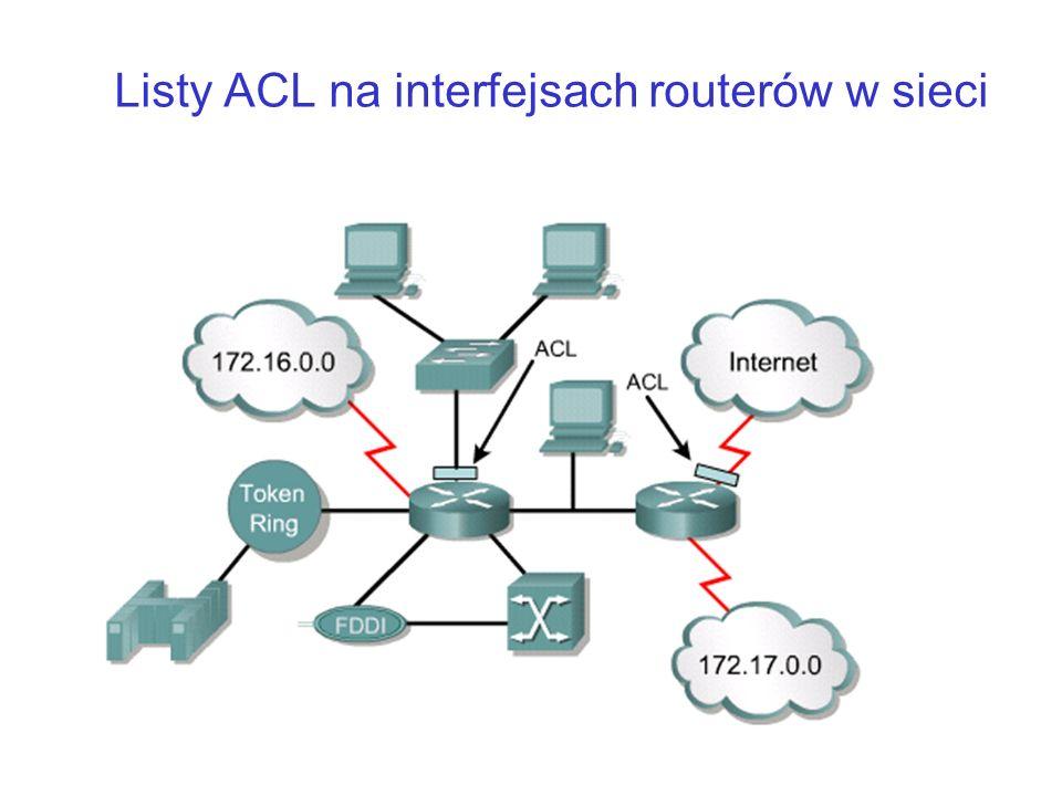 Weryfikowanie list ACL Polecenie show access-lists służy do wyświetlania zawartości wszystkich list ACL na routerze.
