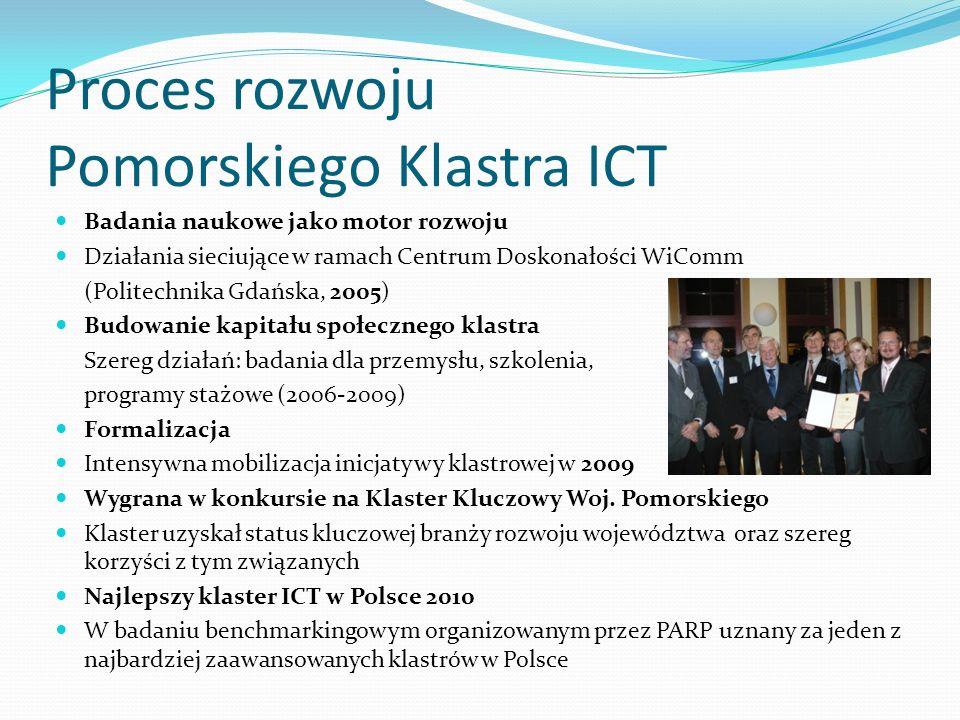 Proces rozwoju Pomorskiego Klastra ICT Badania naukowe jako motor rozwoju Działania sieciujące w ramach Centrum Doskonałości WiComm (Politechnika Gdań