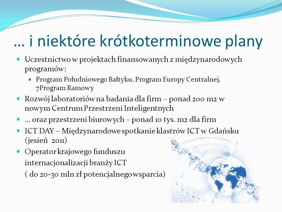 … i niektóre krótkoterminowe plany Uczestnictwo w projektach finansowanych z międzynarodowych programów: Program Południowego Bałtyku, Program Europy Centralnej, 7Program Ramowy Rozwój laboratoriów na badania dla firm – ponad 200 m2 w nowym Centrum Przestrzeni Inteligentnych … oraz przestrzeni biurowych – ponad 10 tys.