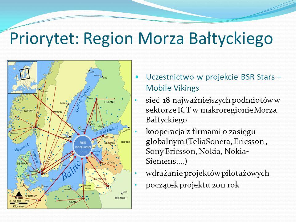 Priorytet: Region Morza Bałtyckiego Uczestnictwo w projekcie BSR Stars – Mobile Vikings sieć 18 najważniejszych podmiotów w sektorze ICT w makroregionie Morza Bałtyckiego kooperacja z firmami o zasięgu globalnym (TeliaSonera, Ericsson, Sony Ericsson, Nokia, Nokia- Siemens,…) wdrażanie projektów pilotażowych początek projektu 2011 rok