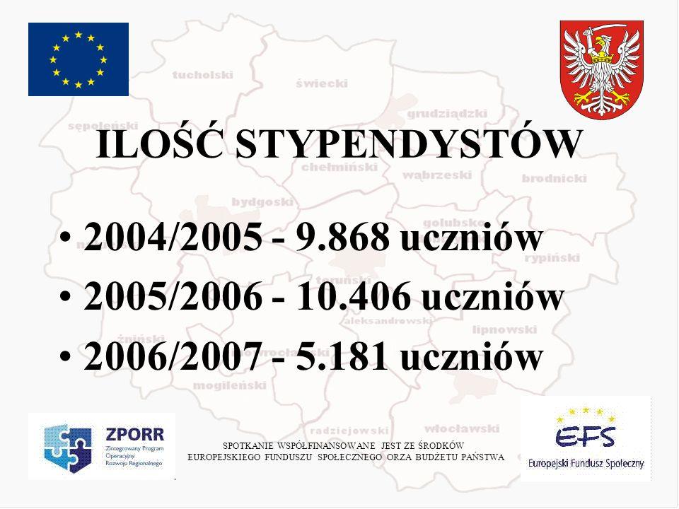 ILOŚĆ STYPENDYSTÓW 2004/2005 - 9.868 uczniów 2005/2006 - 10.406 uczniów 2006/2007 - 5.181 uczniów SPOTKANIE WSPÓŁFINANSOWANE JEST ZE ŚRODKÓW EUROPEJSKIEGO FUNDUSZU SPOŁECZNEGO ORZA BUDŻETU PAŃSTWA