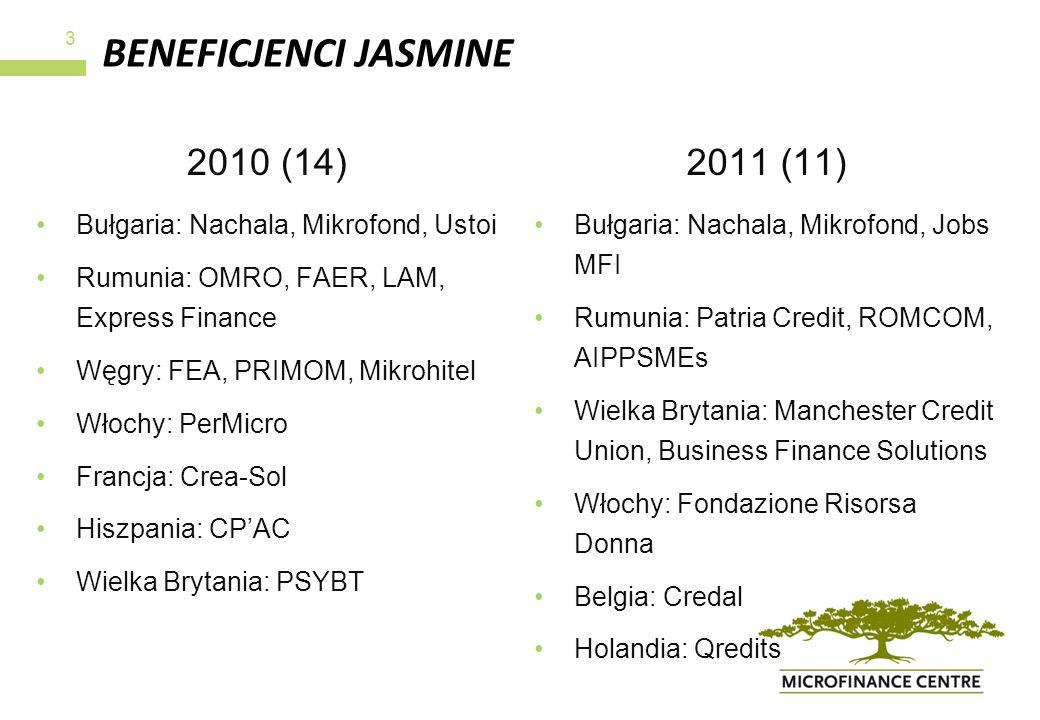 BENEFICJENCI JASMINE 2010 (14) Bułgaria: Nachala, Mikrofond, Ustoi Rumunia: OMRO, FAER, LAM, Express Finance Węgry: FEA, PRIMOM, Mikrohitel Włochy: Pe