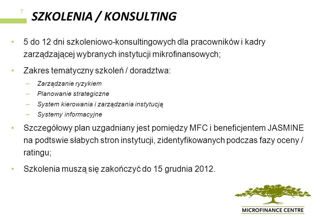 SZKOLENIA / KONSULTING 5 do 12 dni szkoleniowo-konsultingowych dla pracowników i kadry zarządzającej wybranych instytucji mikrofinansowych; Zakres tem