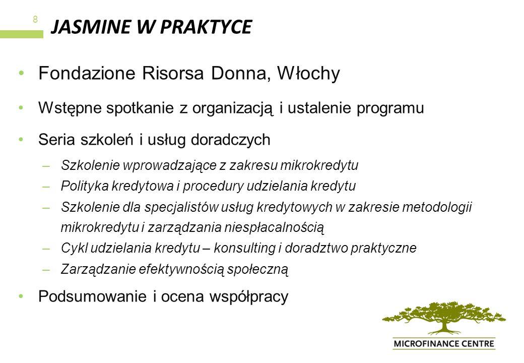 JASMINE W PRAKTYCE Fondazione Risorsa Donna, Włochy Wstępne spotkanie z organizacją i ustalenie programu Seria szkoleń i usług doradczych –Szkolenie w