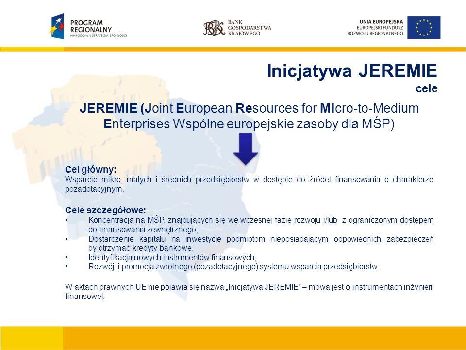 Inicjatywa JEREMIE cele JEREMIE (Joint European Resources for Micro-to-Medium Enterprises Wspólne europejskie zasoby dla MŚP) Cel główny: Wsparcie mikro, małych i średnich przedsiębiorstw w dostępie do źródeł finansowania o charakterze pozadotacyjnym.