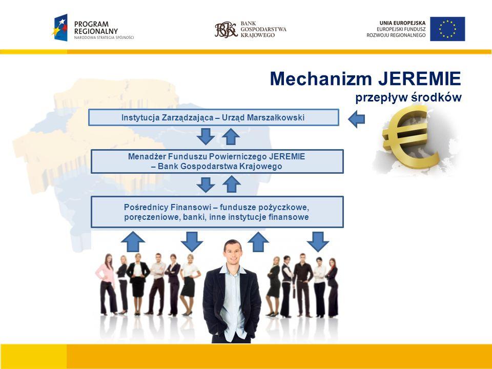 Instytucja Zarządzająca – Urząd Marszałkowski Menadżer Funduszu Powierniczego JEREMIE – Bank Gospodarstwa Krajowego Pośrednicy Finansowi – fundusze pożyczkowe, poręczeniowe, banki, inne instytucje finansowe Mechanizm JEREMIE przepływ środków