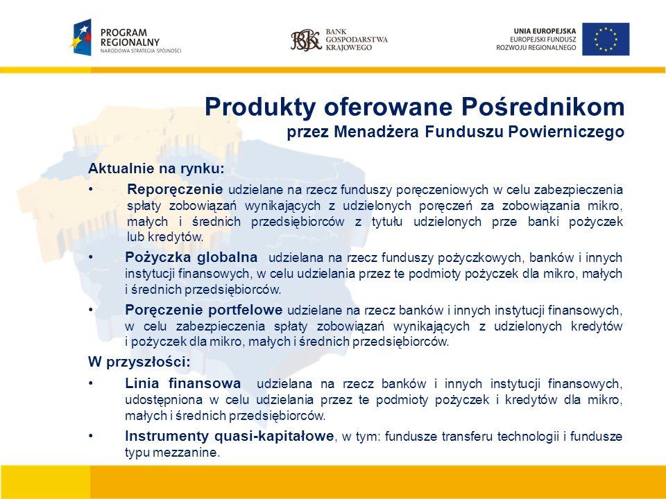 Produkty oferowane Pośrednikom przez Menadżera Funduszu Powierniczego Aktualnie na rynku: Reporęczenie udzielane na rzecz funduszy poręczeniowych w celu zabezpieczenia spłaty zobowiązań wynikających z udzielonych poręczeń za zobowiązania mikro, małych i średnich przedsiębiorców z tytułu udzielonych prze banki pożyczek lub kredytów.
