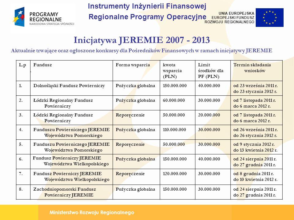 Ministerstwo Rozwoju Regionalnego UNIA EUROPEJSKA EUROPEJSKI FUNDUSZ ROZWOJU REGIONALNEGO Inicjatywa JEREMIE 2007 - 2013 Aktualnie trwające oraz ogłos