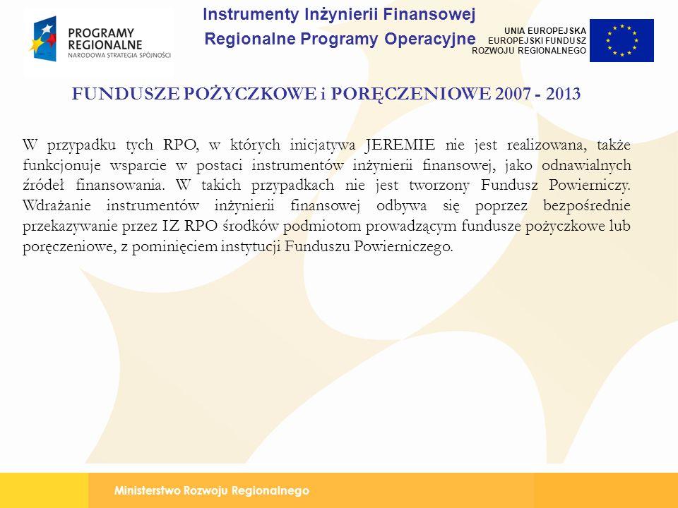 Ministerstwo Rozwoju Regionalnego UNIA EUROPEJSKA EUROPEJSKI FUNDUSZ ROZWOJU REGIONALNEGO FUNDUSZE POŻYCZKOWE i PORĘCZENIOWE 2007 - 2013 W przypadku t