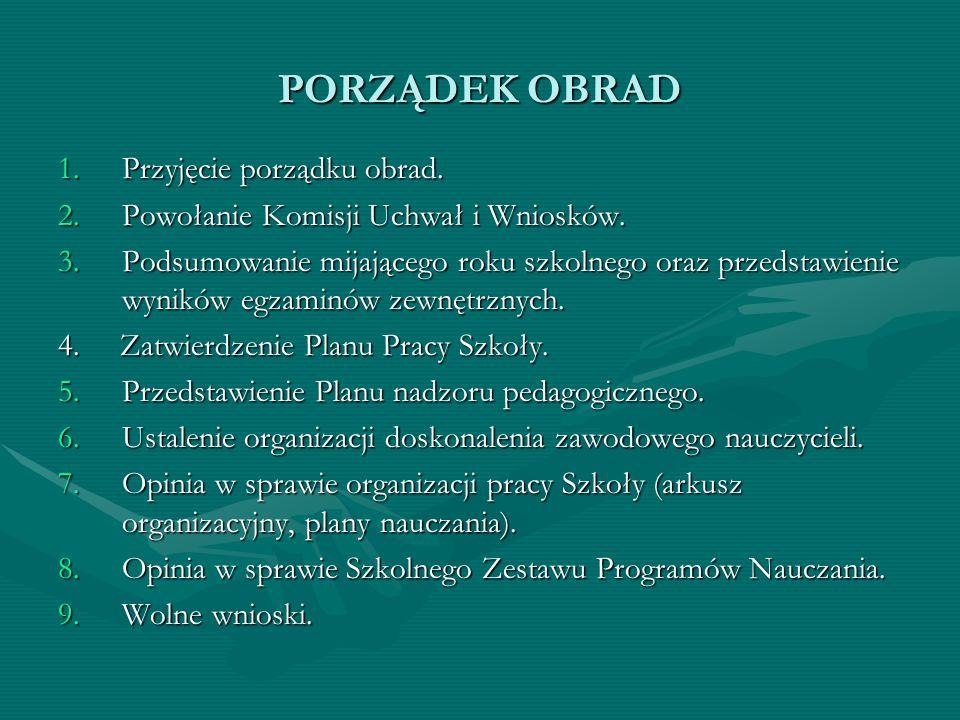PLAN NADZORU PEDAGOGICZNEGO 2010/2011 Ewaluacja wewnętrzna: Obszar FUNKCJONOWANIE SZKOŁY LUB PLACÓWKI W ŚRODOWISKU LOKALNYM.Wymaganie Promowana jest wartość edukacji.